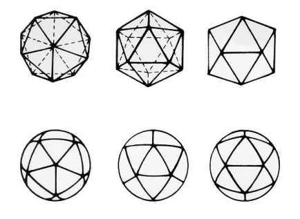 simetriaicosaedrica.jpg